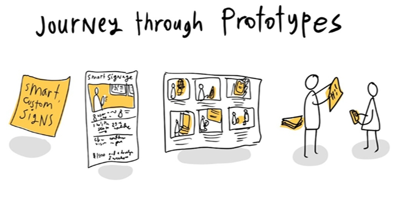 Product-Prototype-feature-image