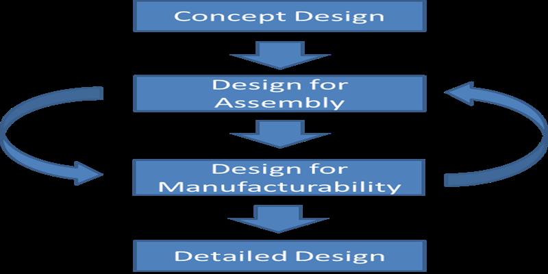 DFM-Feature-image