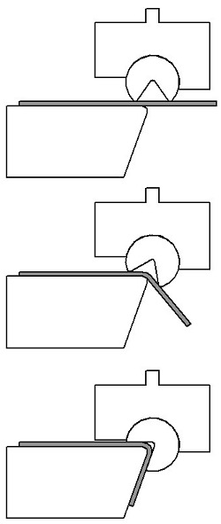 Rotary bending